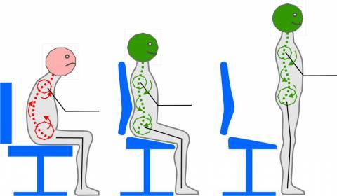 Ergonomie Empfehlungen für Bürostühle