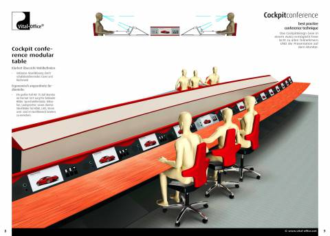 Cockpit Conference - best practice conference technique