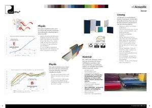 VitAcoustic 3d Frames - an acoustically correct concept