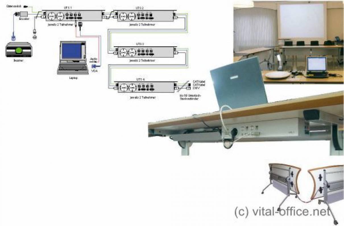 UTS1 presentation system
