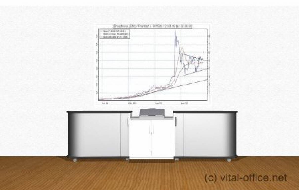 Media board for ultra short distance beamer